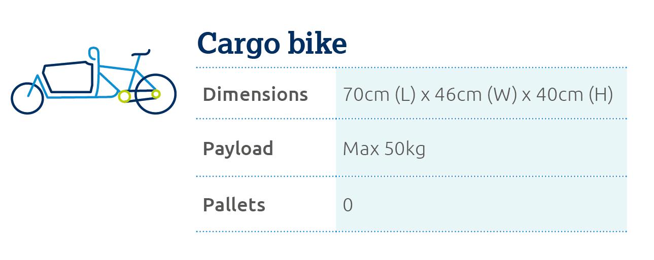 cargo-bike-dimensions